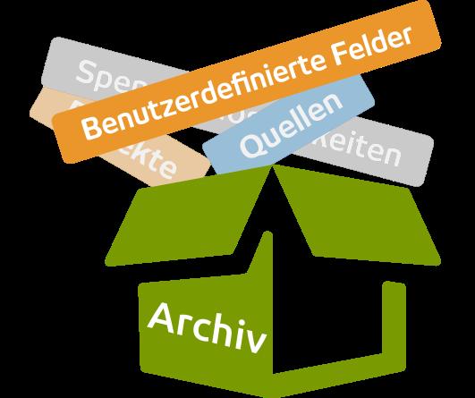 Benutzerdefinierte Felder archivieren