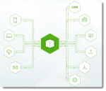 API Package FundraisingBox Wikando