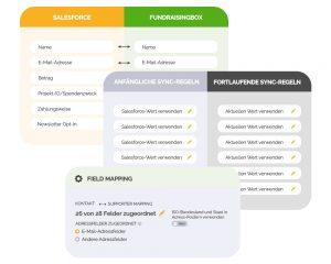 Grafik die das Field Mapping von FundraisingBox zu Salesforce zeigt